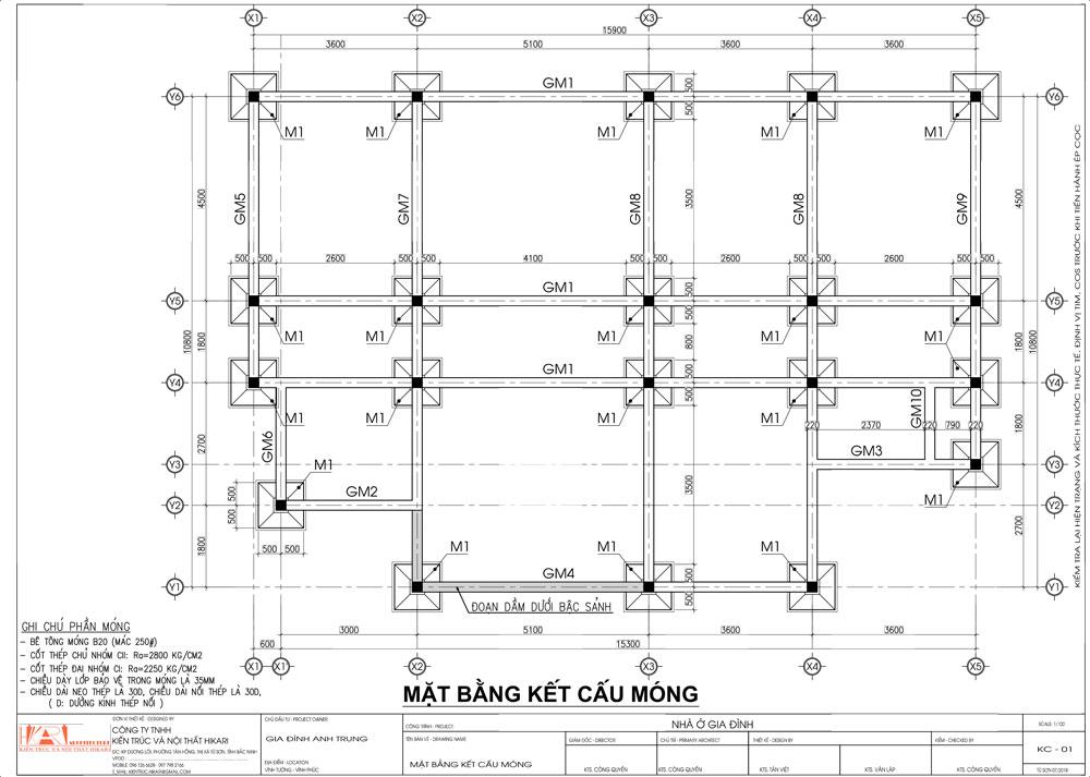 KT+KC 21 07 2018 38